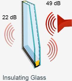 Icesun Vacuum Glass Ltd High Performance Glass New